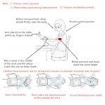 wrist manual